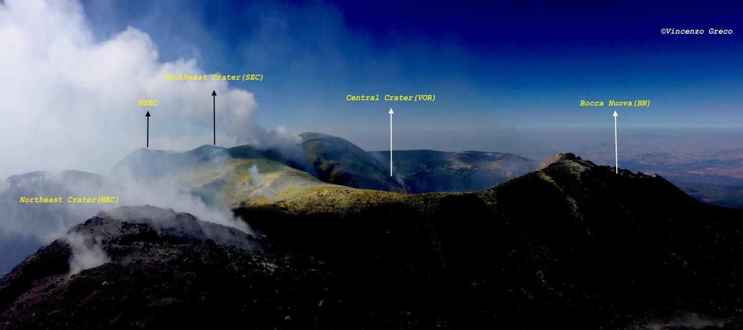 Guide Vulcanologiche Etna - Storia geologica dell'Etna - Attuale disposizione e morfologia dei crateri